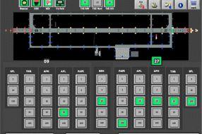 Kontroll- und Überwachungssysteme