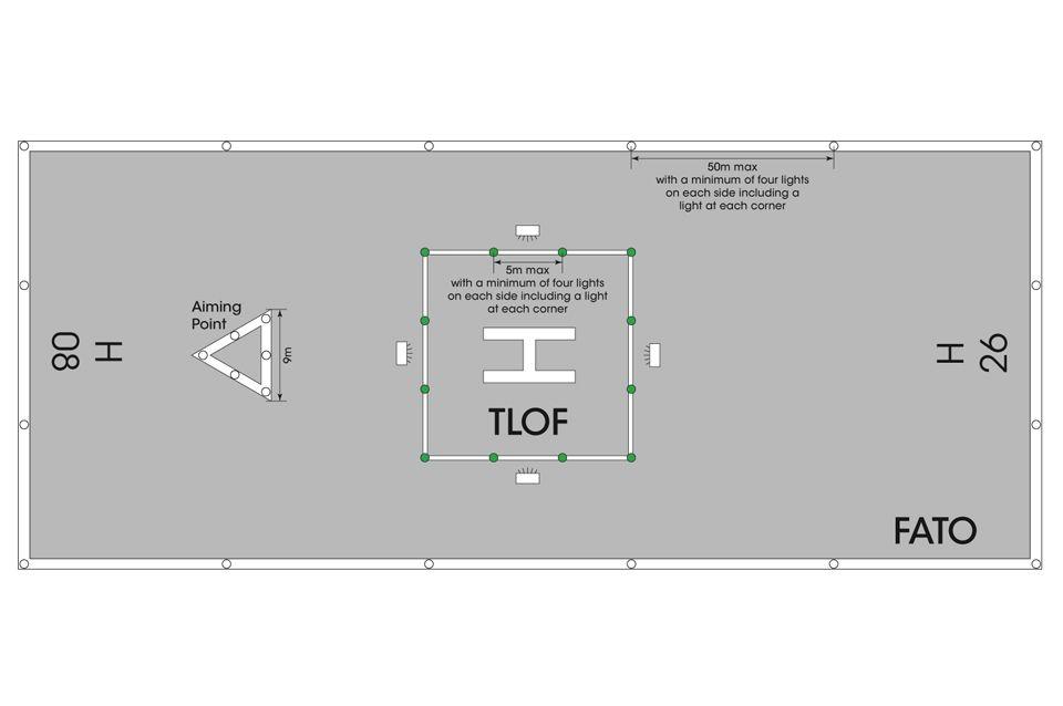 Minimum Gmbh conceptual design of heliports dewitec gmbh airport technology