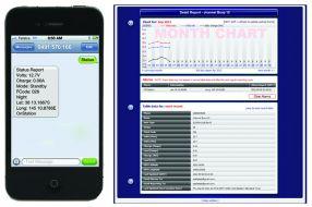 GSM Monitoring Obstruction Light